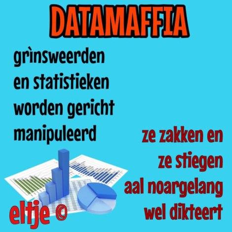Datamaffia